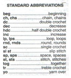 CrochetAbbreviations 25 Crochet Terms Defined