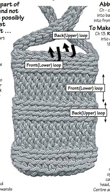 bosnian crochet neck purse pattern A Basic Guide to Bosnian Crochet