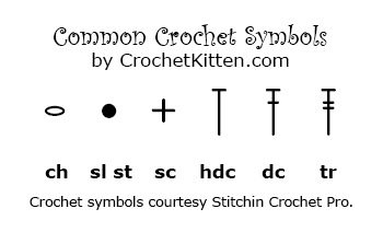 crochet symbols Link Love for Best Crochet Patterns, Ideas and News