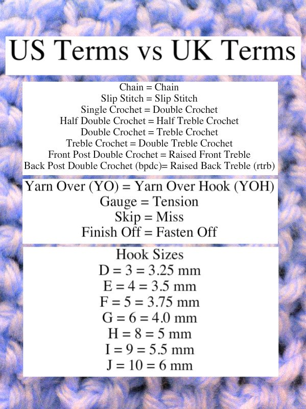 Crocheting Vocabulary : us uk crochet terms