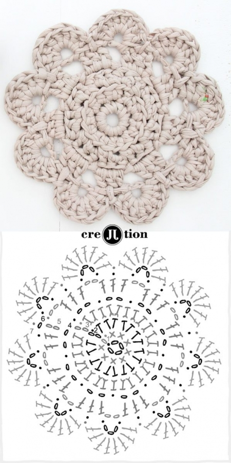 crochet doily free pattern 450x900 Link Love for Best Crochet Patterns, Ideas and News
