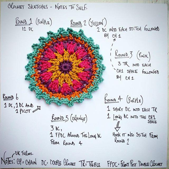 emmaleithatelier crochet notes