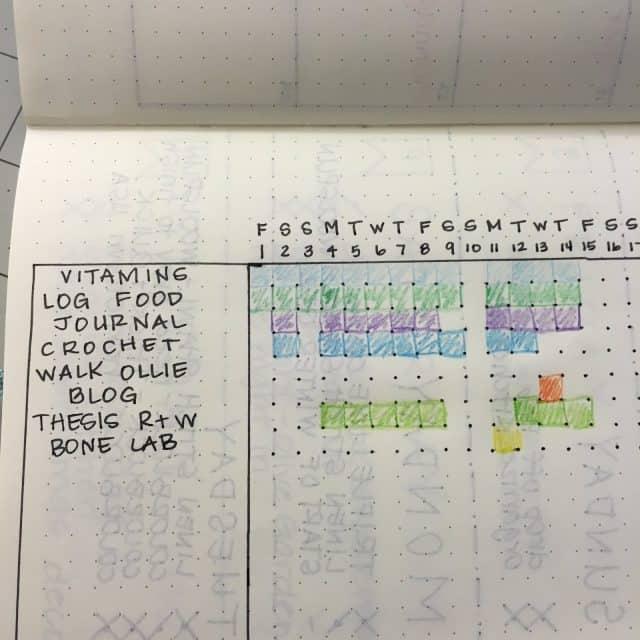 crochet on bullet journal habit tracker